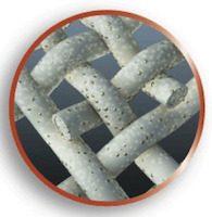 Textiles Cupron